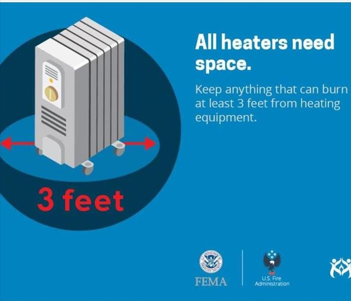 Fire Damage Heating Safety Reminders for February